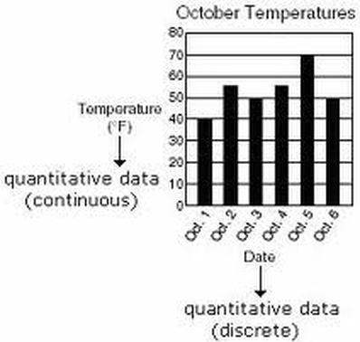 Quantitative Data And Qualitative Data Mathsrevision3